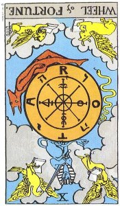 Wheel of Fortune Reversed