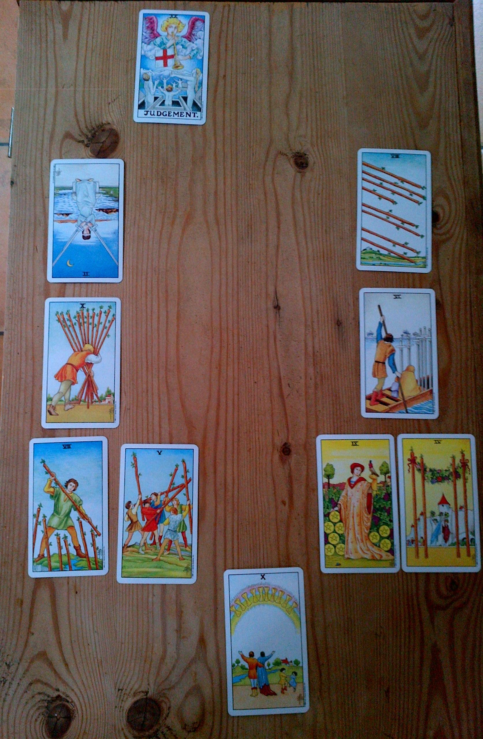 Interpreting Tarot Spreads