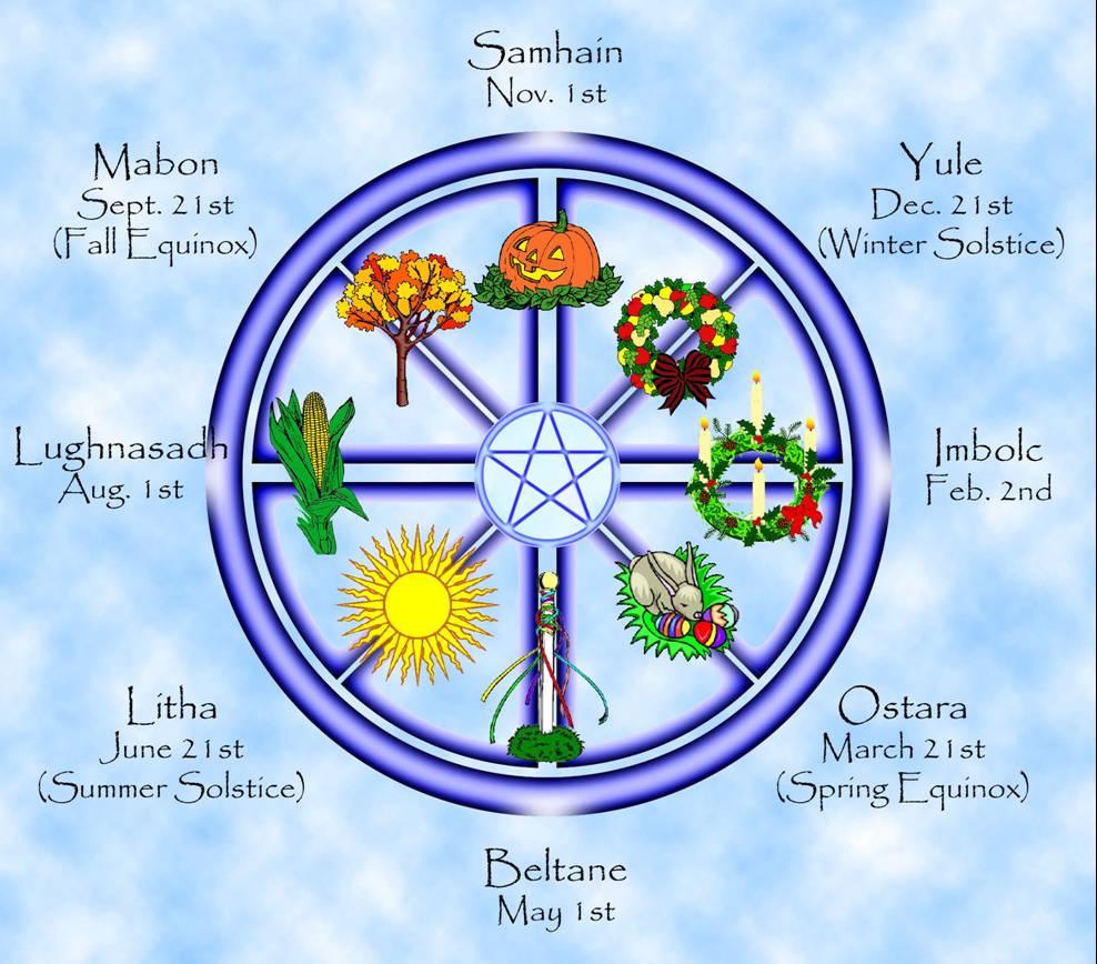 The Wheel of The Year – Truly Teach Me Tarot