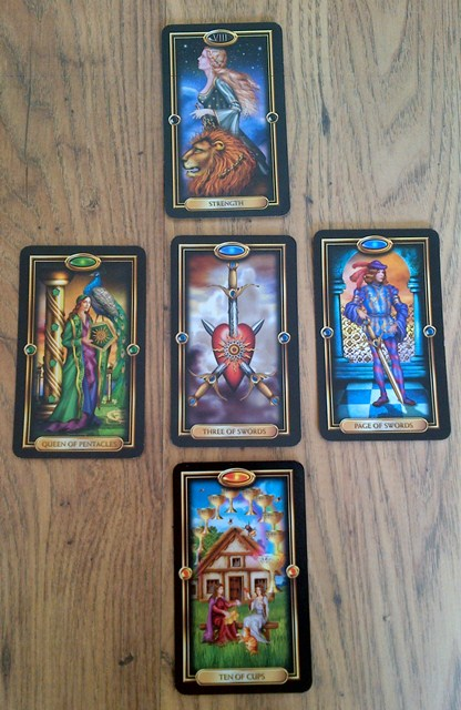 Aries Tarot Spread