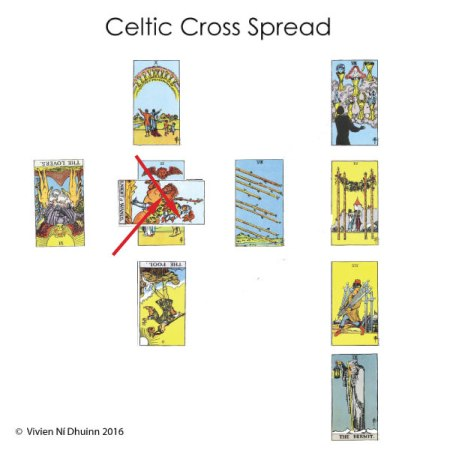 celtic_cross_spread_item1