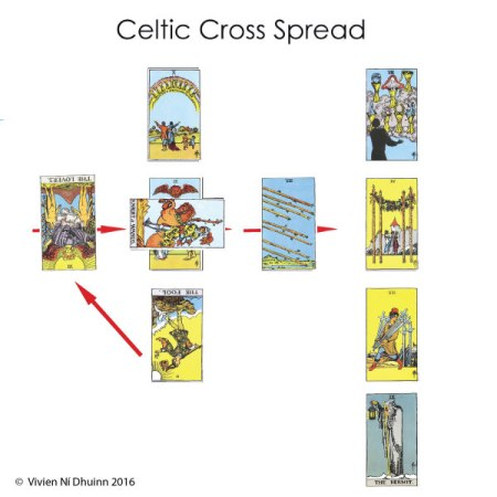 celtic_cross_spread_item2