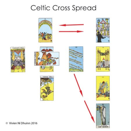 celtic_cross_spread_item3
