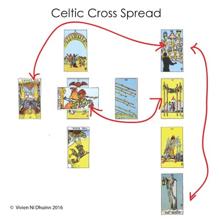 celtic_cross_spread_item5