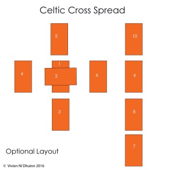 celtic_cross_spread_alternative1