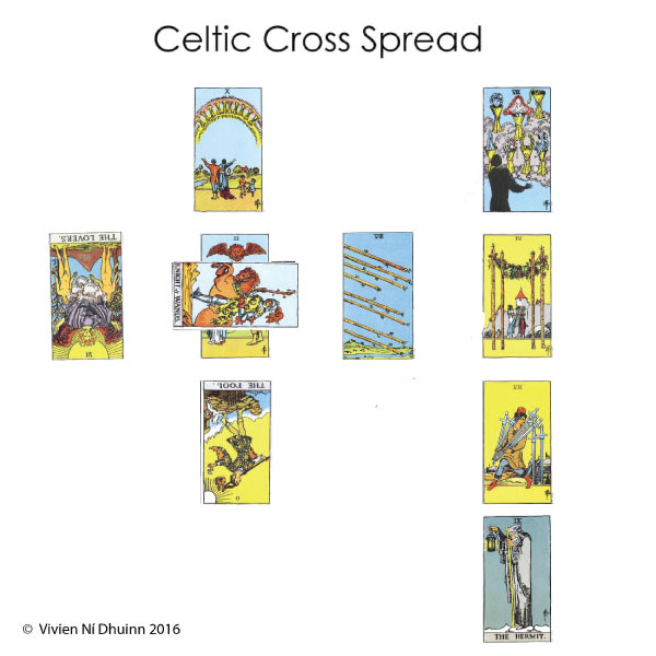 celtic_cross_spread_practice