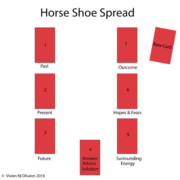 Horse_Shoe_Spread