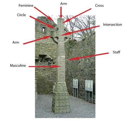 Moon_celtic_cross_diagrams