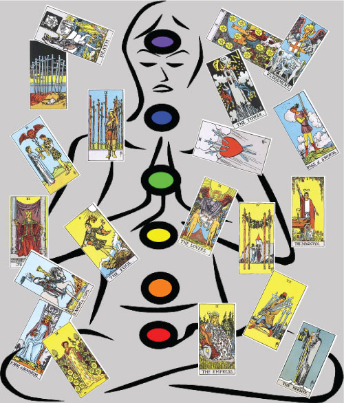 chakras and tarot cards